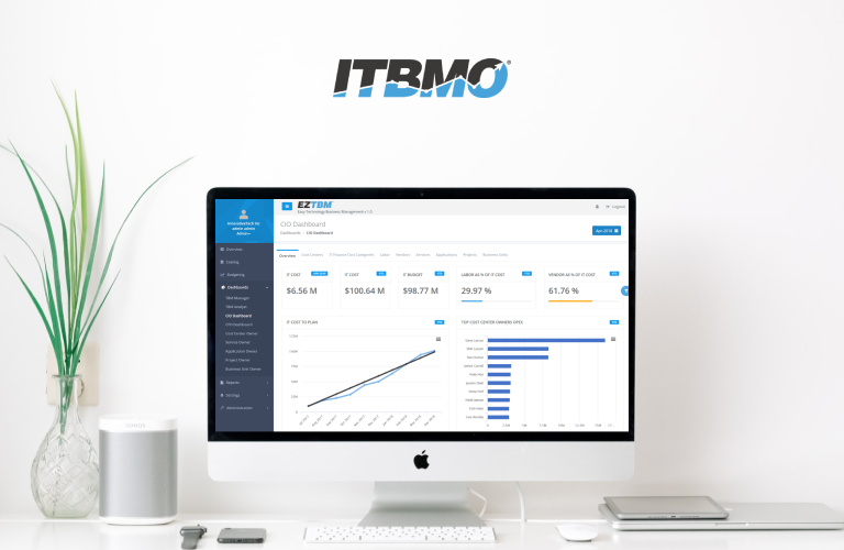 IT Operations EZTBM Dashboard -ITBMO